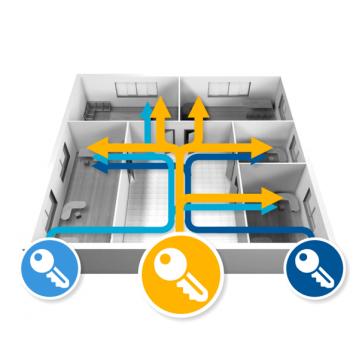 Wkładka bębenkowa 35/50 LOB ARES + 3 klucze