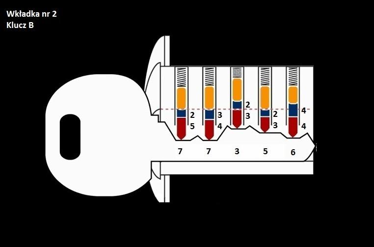 Przykład wkładki Master Key numer 2, klucz B.